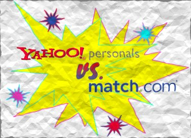 Match.com Online Dating Review