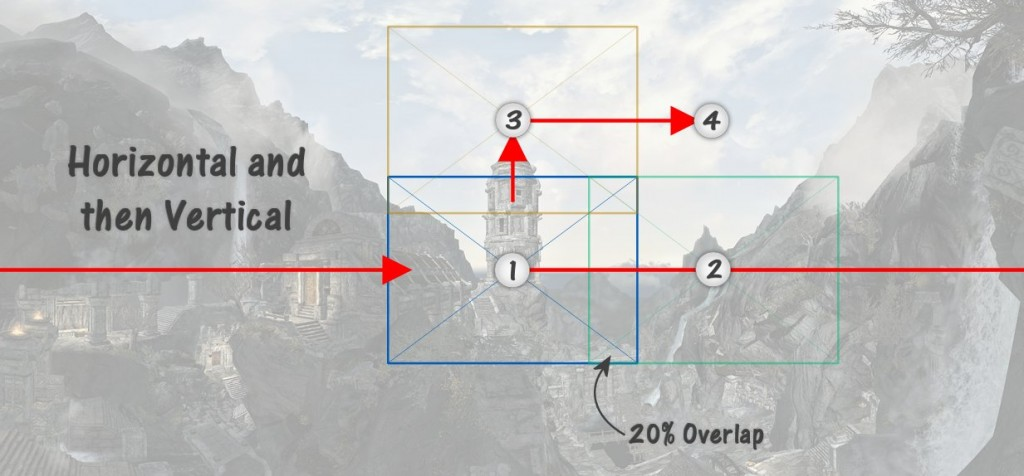 Panorama Tutorial